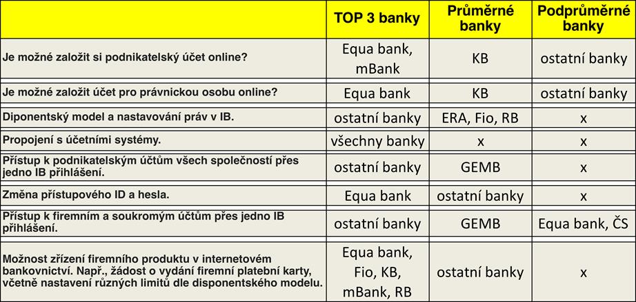 Online nebankovní rychlé pujcky ihned chrast anglicky
