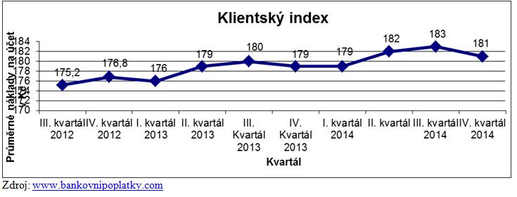 klientský index.jpg