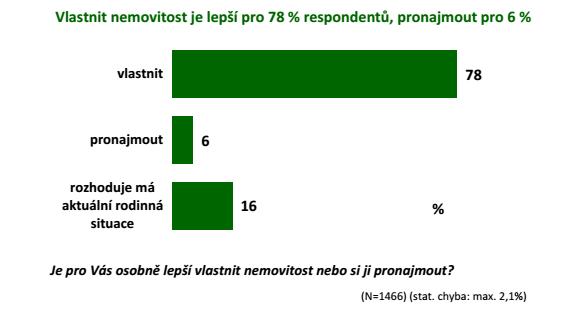 zeleny graf.PNG
