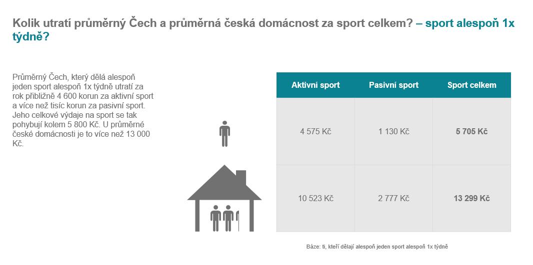 ČS_průzkum_Češi_a_sport_04.PNG