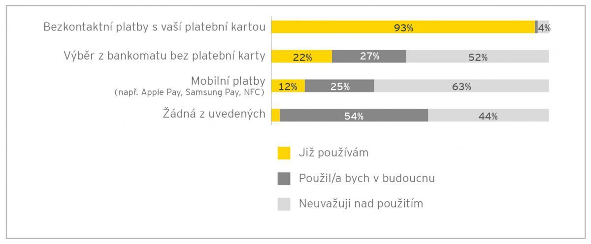 Graf3_Jak Češi platí, nebo vybírají peníze z